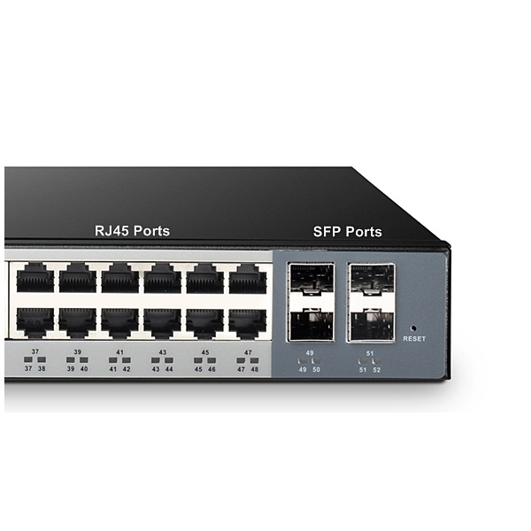 What is sfp port